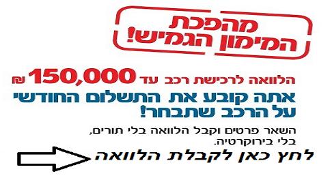 """הלוואה לרכב עד 150 אלף ש""""ח"""