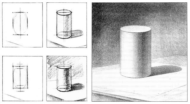 Что такое цилиндр рисованный