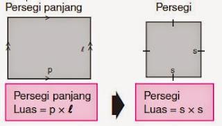 rumus persegi panjang dan keliling persegi panjang