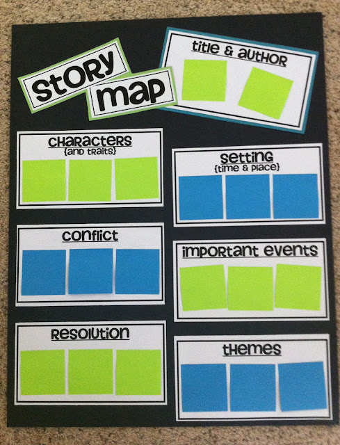 A New Pinterest Inspired Project A Freebie And A Reminder Create Teach Share