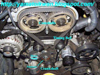 Timing Belt di Mesin