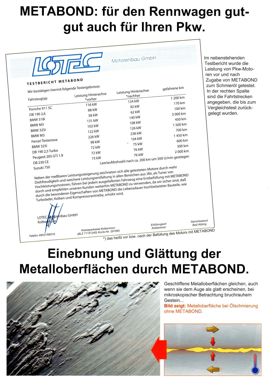 Metabond Testato da LOTEC-4.bp.blogspot.com