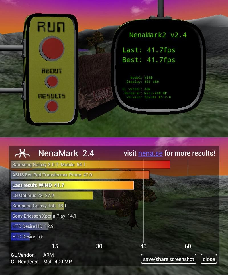 SKK Mobile Wind Review NenaMark2 - 41.7 fps
