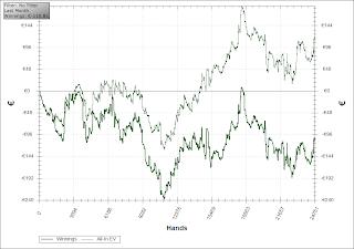 courbe de gain NL30