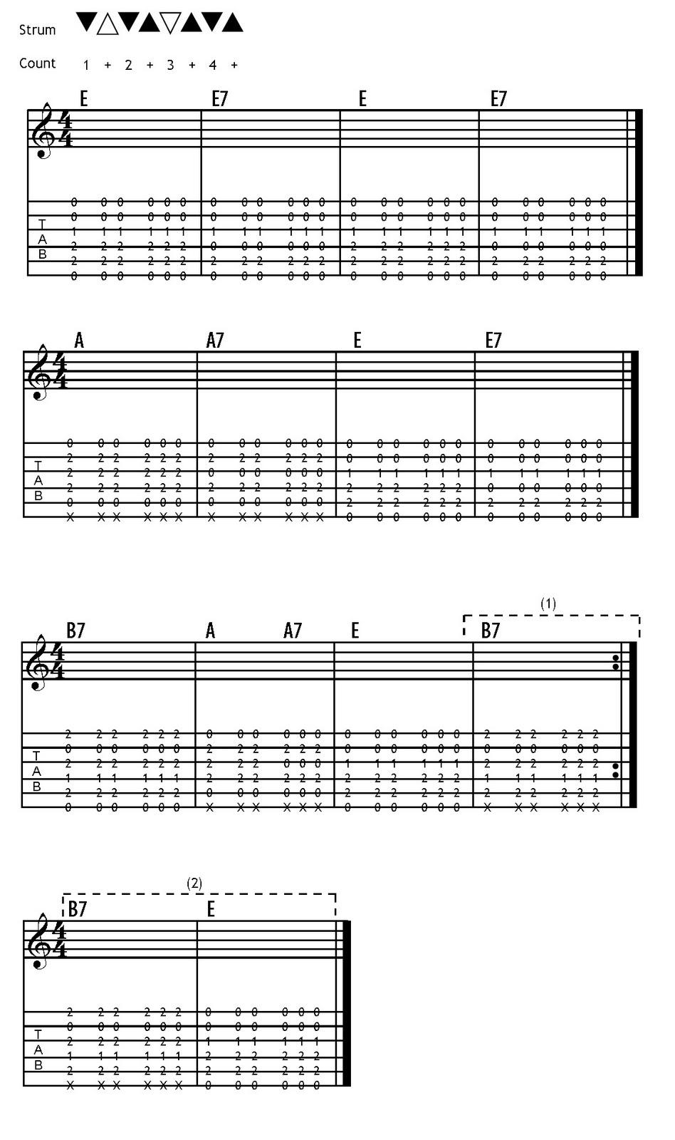 love guitar: B7 chord