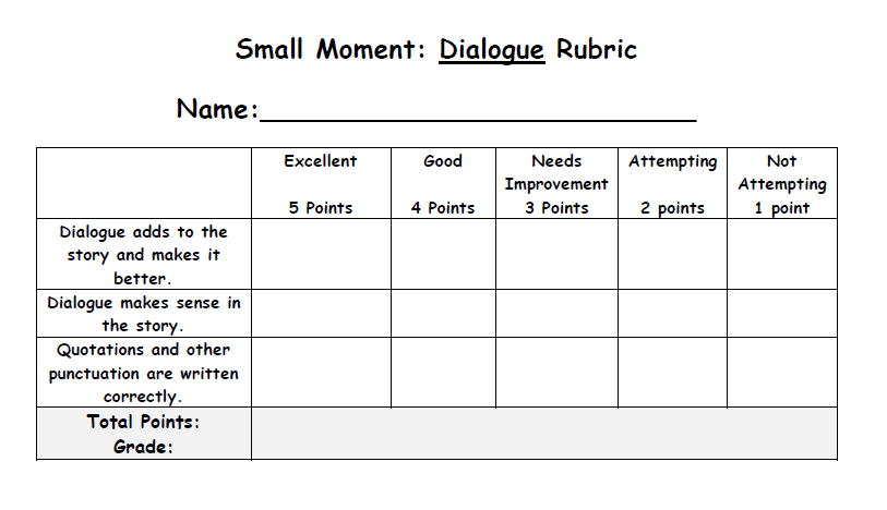 rubrics These pages are based on the work of bonnie b mullinix (see related tlt group flashlight rubric pages) rubrics are a powerful tool for supporting learning by guiding learners activities and increasing their understanding of their own learning process.