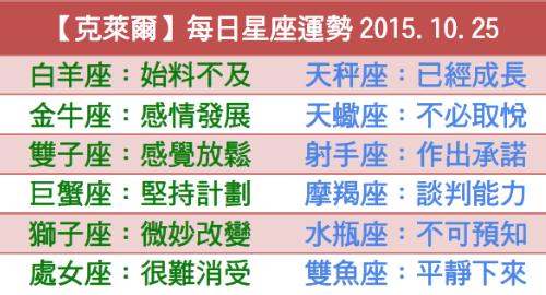 【克萊爾】每日星座運勢2015.10.25