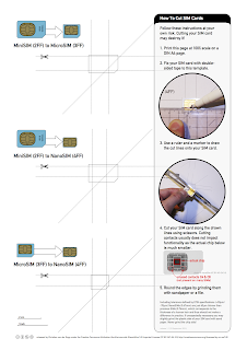 طريقة قص شريحة الاتصال Sim Card إلى Micro Sim أو Nano Sim للهاتف الذكي