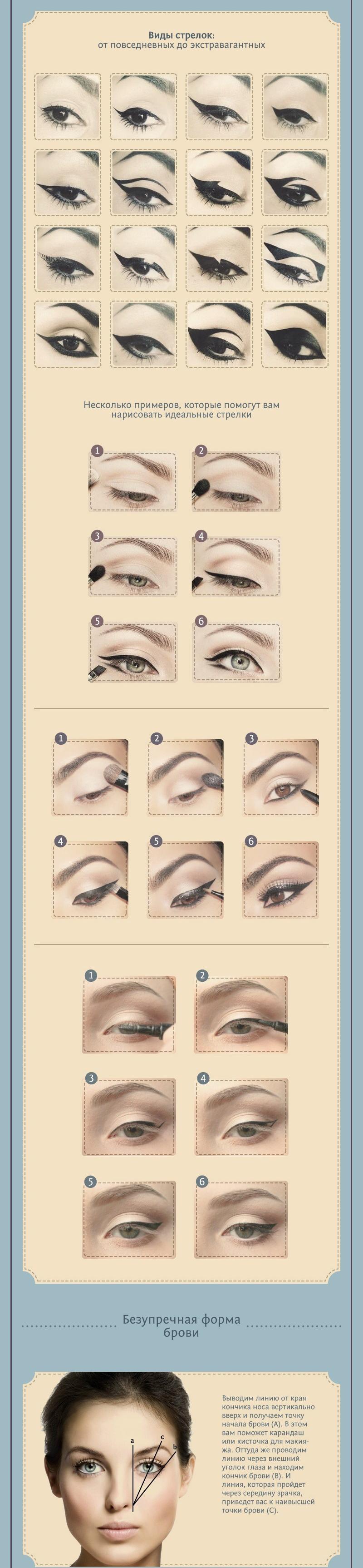 Виды и типы макияжа
