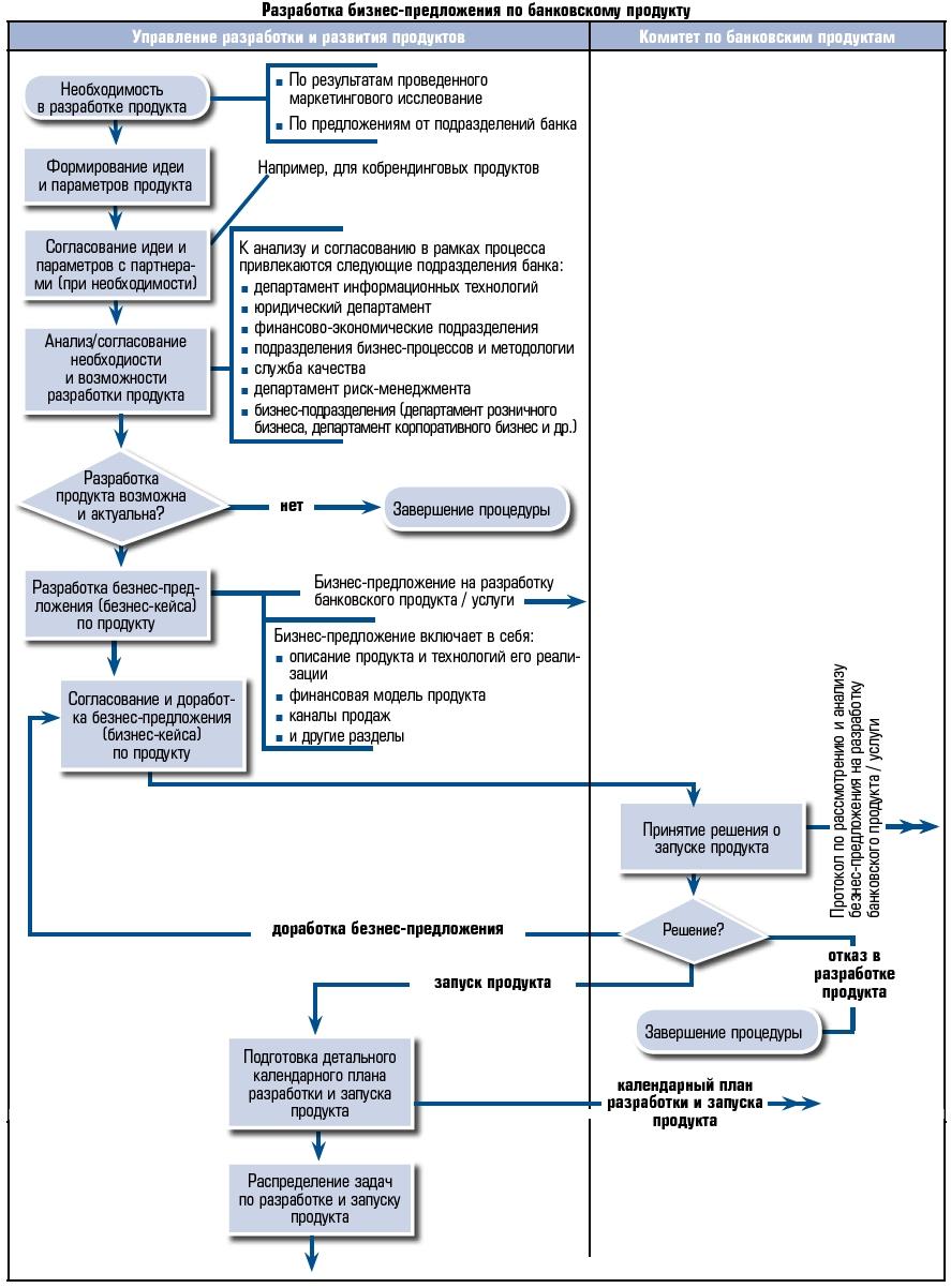 инструкция по оперативному управлению электрохозяйством скачать