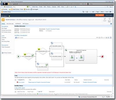 Kathaleyaspot microsoft visio de flujo de trabajo de sharepoint as como la capacidad de exportar e importar flujos de trabajo entre microsoft sharepoint designer 2010 y visio 2010 ccuart Images