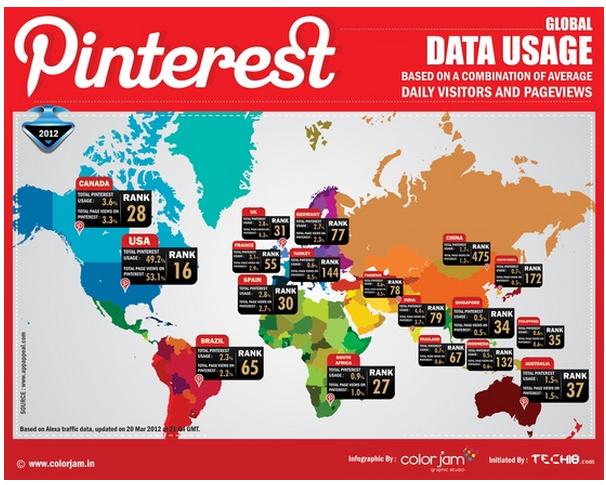 Pinterest puede estar valorada en 2500 millones de dólares.