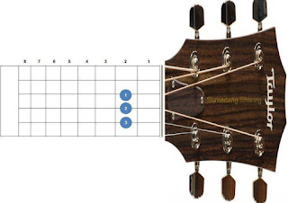 chord kunci gitar a