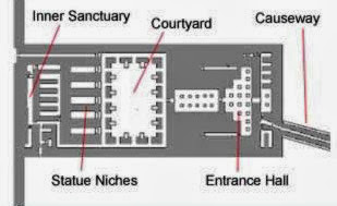 Ground Plan for the Mortuary Temple