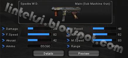 Senjata PointBlank Spectre W D.