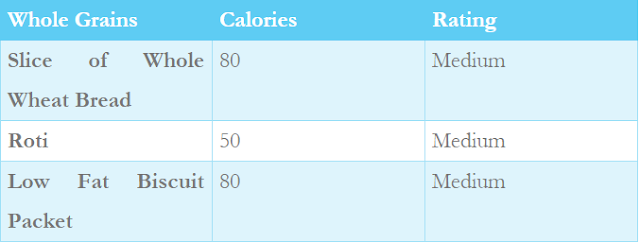 under 100 calories