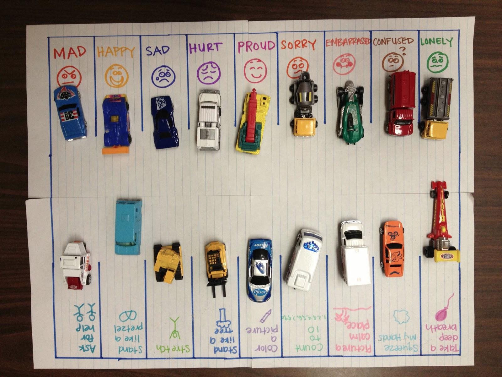 http://4.bp.blogspot.com/-5jej4Hlcoeo/UX9ek7E4dYI/AAAAAAAABio/scKPGVCeSC8/s1600/Feelings+Parking+Lot1.jpg