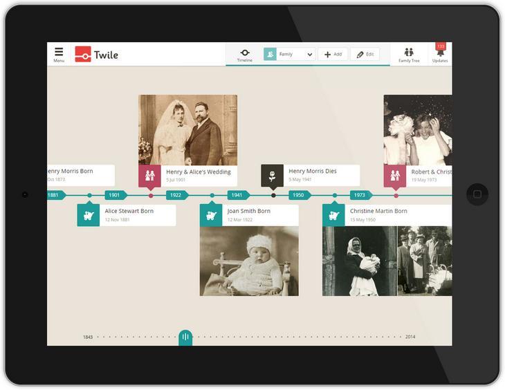 The genes blog twile genealogy based timeline website launches wednesday 3 june 2015 fandeluxe Choice Image