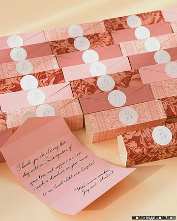 Iloilo Wedding Blog: {Wedding Souvenirs} 8 Popular Inexpensive Wedding ...