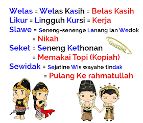 Asal usul angka Jawa