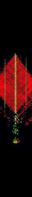 Radon Transform\