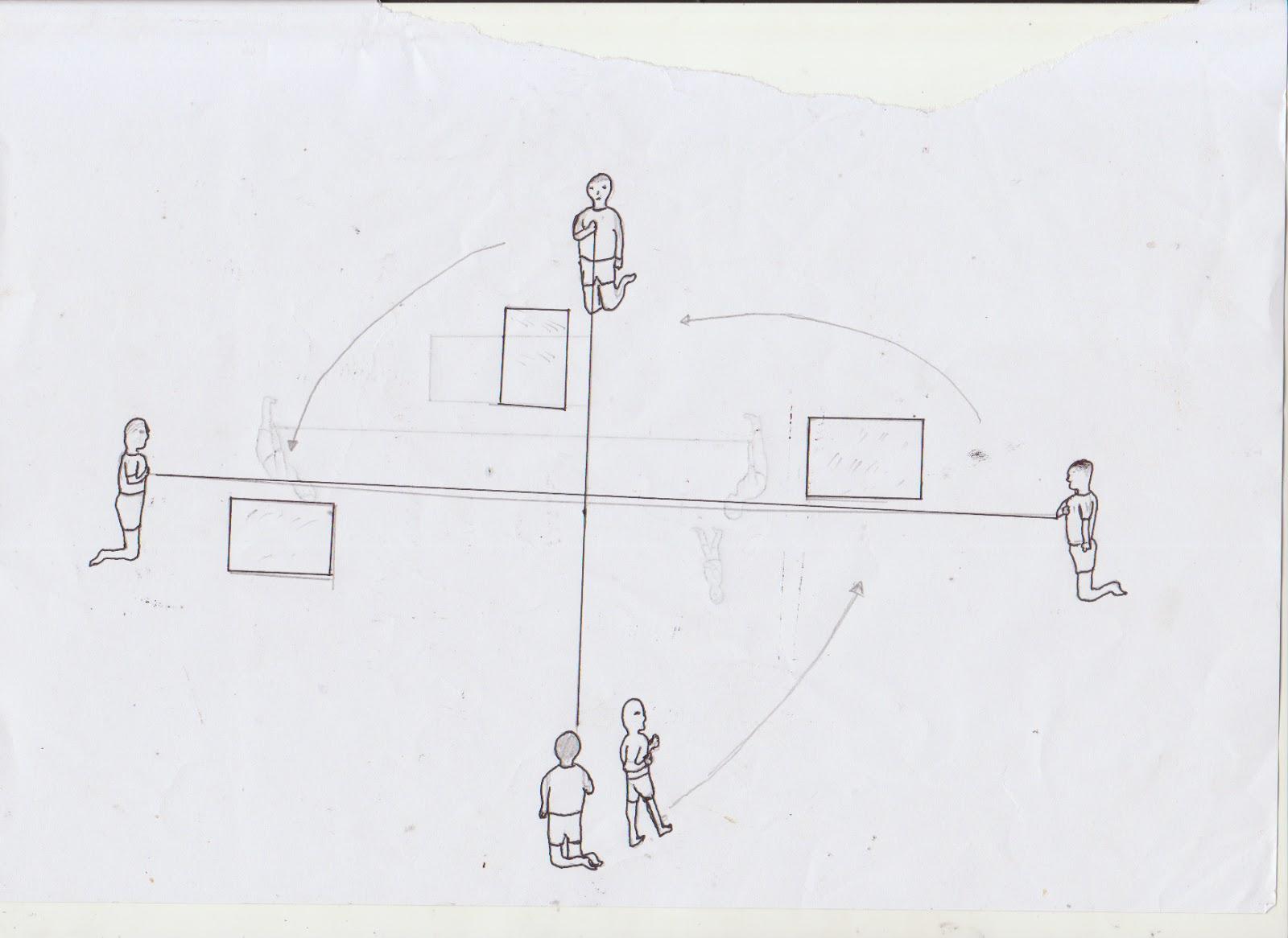 Berbagi Ilmu Tentang Anak Usia Dini: Lompat Tali