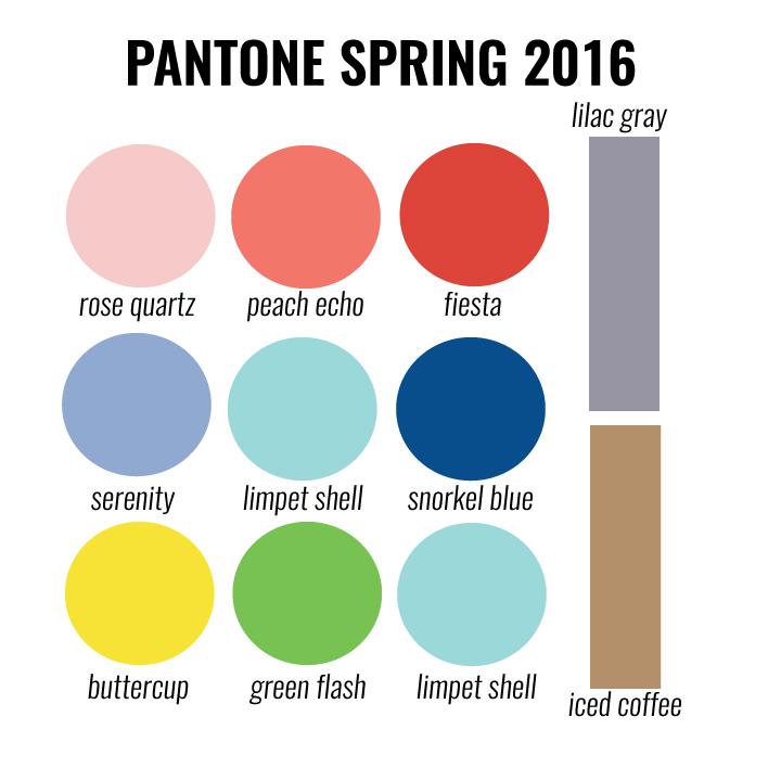 Pantone Color Chart 2016 Mersnoforum