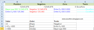 Formato personalizado avanzado en Excel.