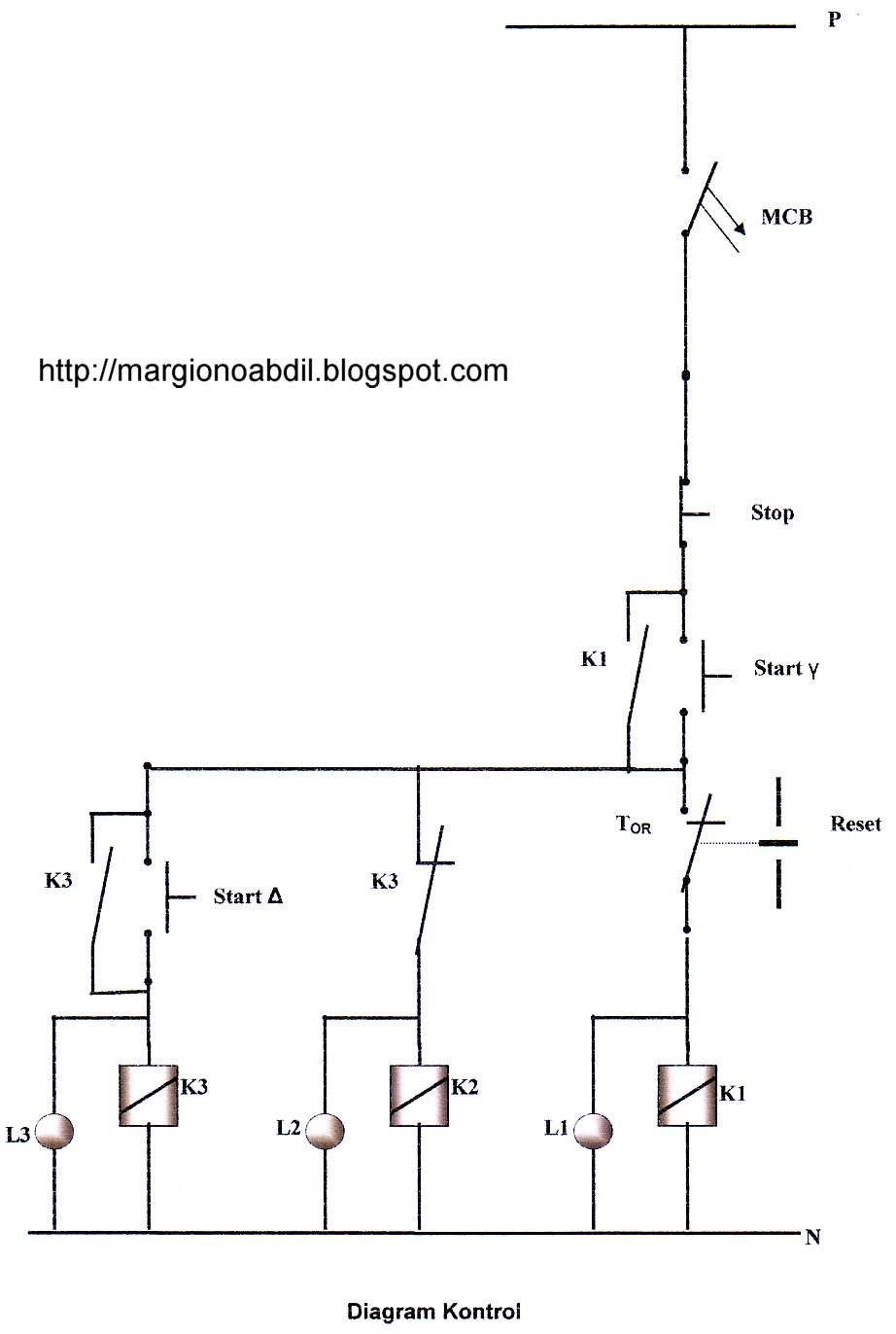 Bagirgiono abdil ber gambar 2 rangkaian kontrol pengasutan bintang sigitiga manual menggunakan kontaktor magnet ccuart Gallery