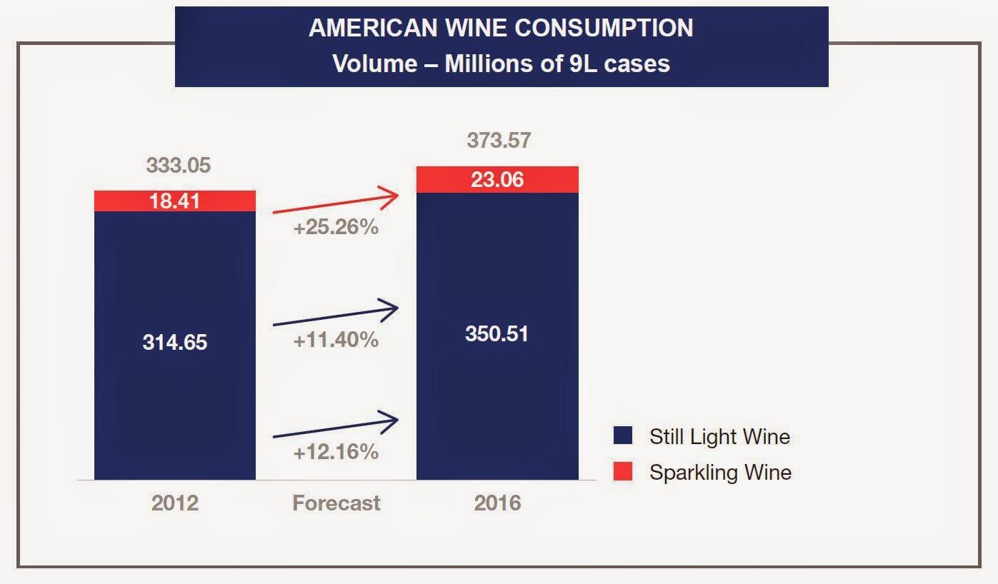 Imagen-Consumo-Vino-EEUU