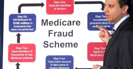 medicare fraud essay The centers for medicare and medicaid services (cms) administers the  and  works to eliminate instances of fraud and abuse within the health care system.