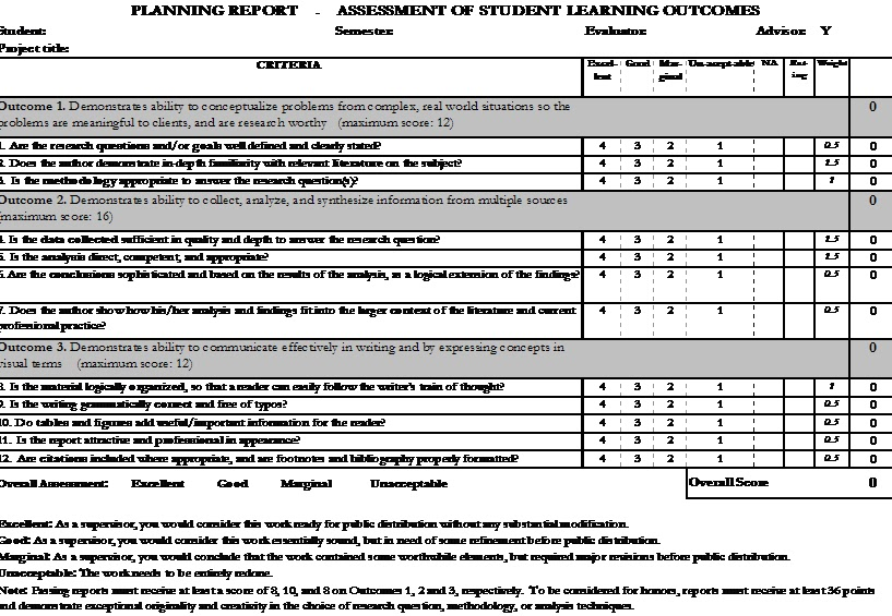 research paper scoring sheet Detailed guidelines to calculate api score  research papers (in related area/subject) published in recognized and reputable journals and periodicals.