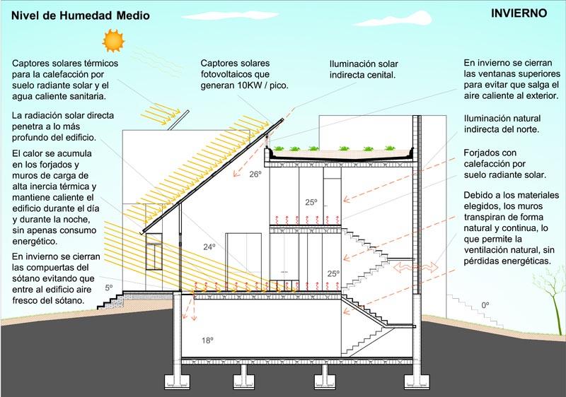 Apuntes revista digital de arquitectura 100 proyectos for Como se hace un plano arquitectonico