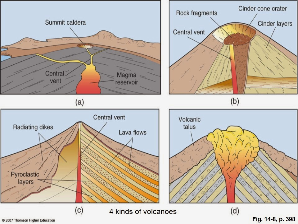 volcanoes and earthquakes study guide Diagrams 11 match the following boundaries with their diagram (from graham cracker lab) __a___ transform plate boundaries are when plates move side by side with each.