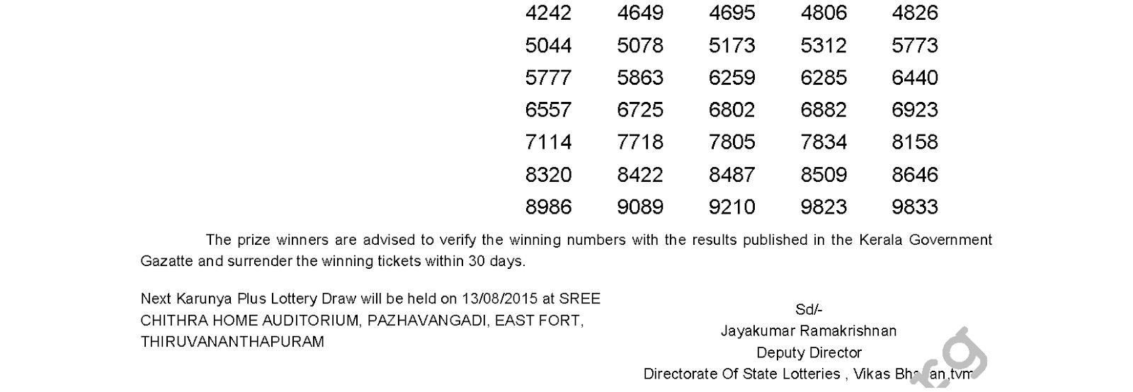 Karunya Plus Lottery KN 69 Result 6-8-2015