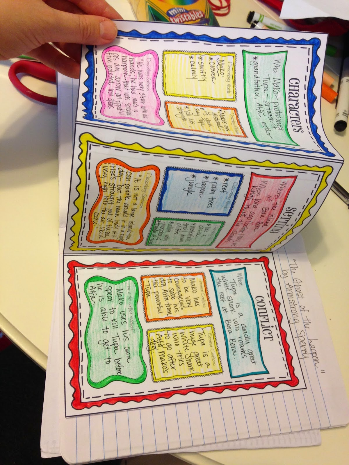 Musings from the Middle School: Interactive Student Notebooks and ...