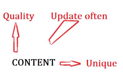 Content diagram