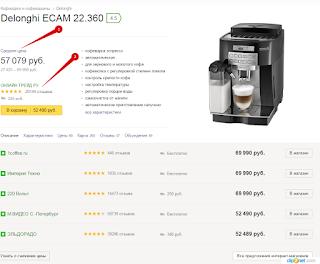 """Яндекс Маркет средняя цена и """"покупка на маркете"""""""