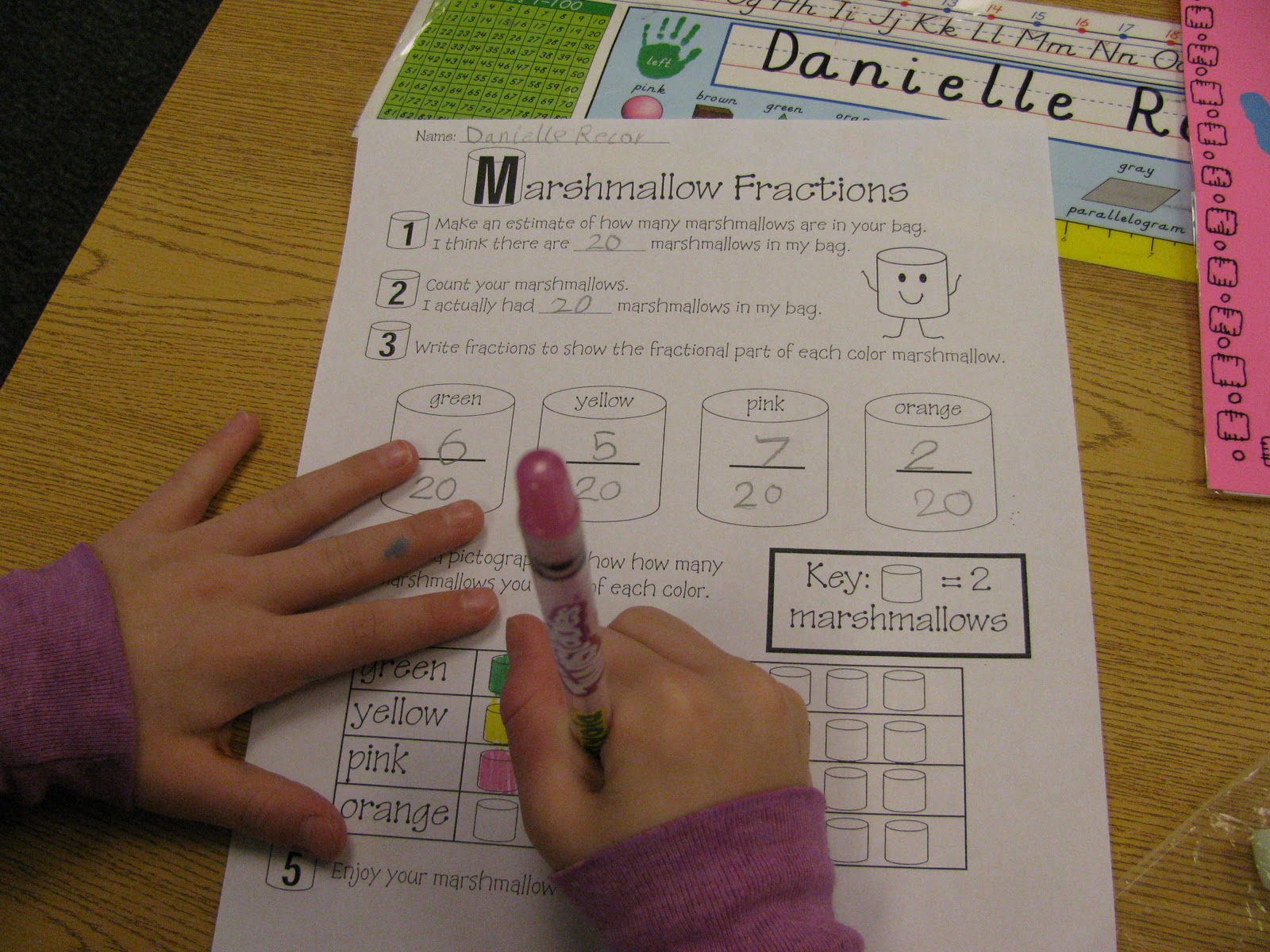 Fractions in action skittles share mini marshmallows hershey bars and pizza