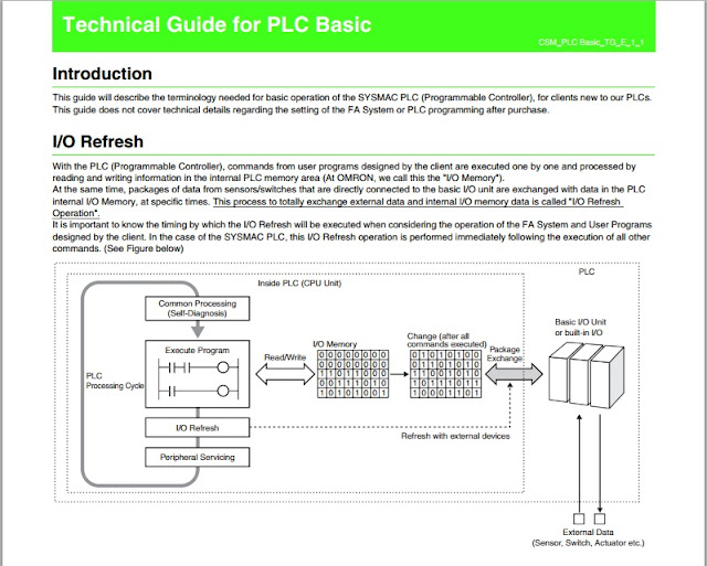 Technical Guide for PLC Basics