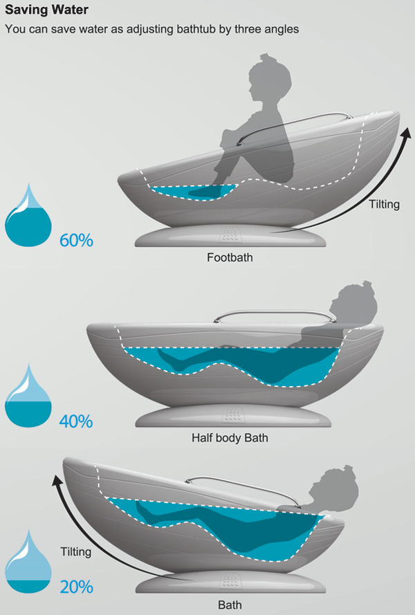 足湯 半身浴