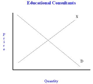market equilibrium process analysis View essay - market equilibrium paper from ldr 531 at university of phoenix market equilibrium 1 market equilibrium process kaleah s.