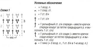 http://www.vyazemsami.ru// Жакет с кружевным воротником Схемы