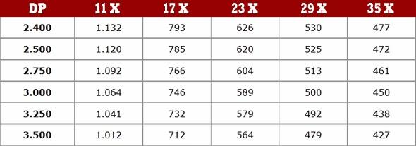 Brosur Harga Kredit Suzuki Shooter 115 FI Terbaru 2015