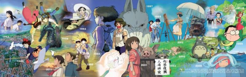 The Project Ghibli/Miyazaki e non solo