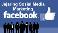 sosial media marketing