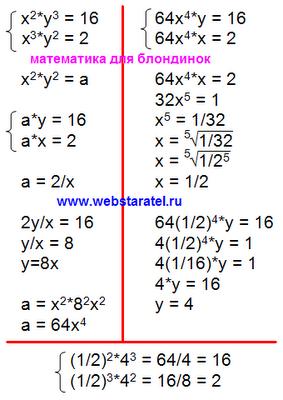Система уравнений квадраты и кубы. Решение системы уравнений методом замены. Математика для блондинок.