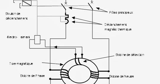Schema disjoncteur diff rentiel genie electronique schema - Schema branchement disjoncteur differentiel ...