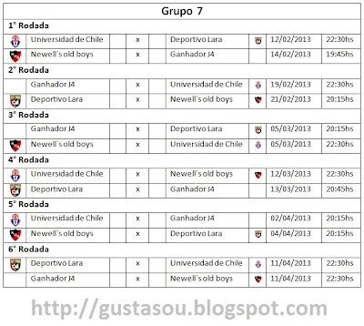 Datas com os jogos do grupo 7 da Libertadores 2013.