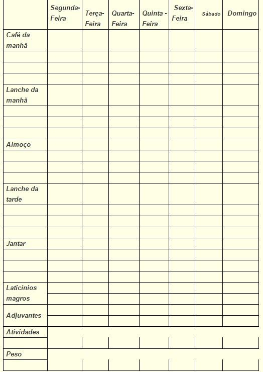 Dieta dukan receitas crie seu menu semanal nesta tabela for Organizar comida semanal